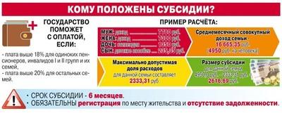 Изображение - Субсидия по квартплате для малоимущих 1.KS7FC